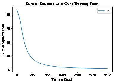 Midterm 1 - Duplicate –image