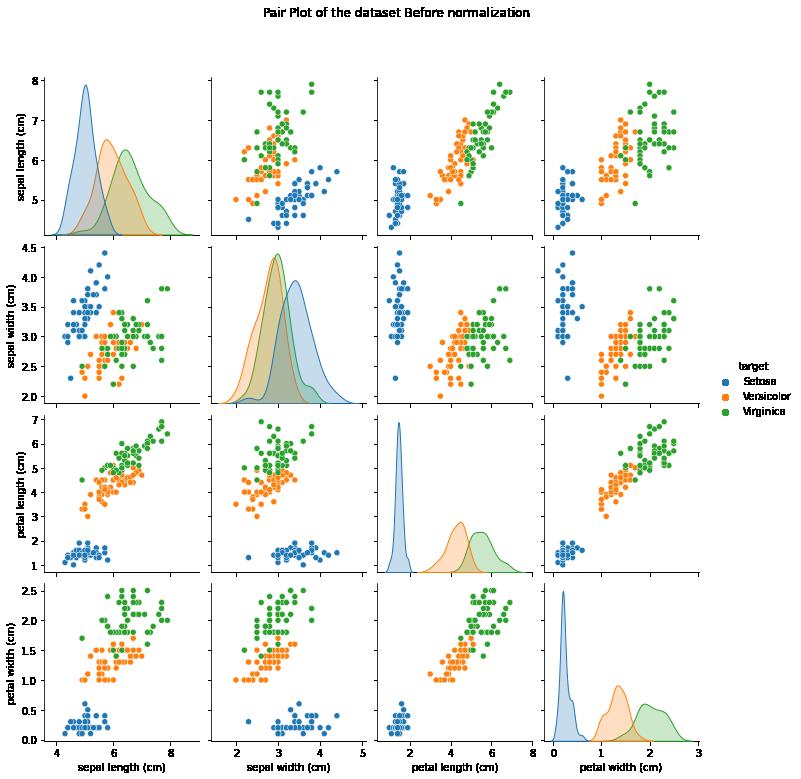 Implementing KNN Algorithm on the Iris Dataset –image