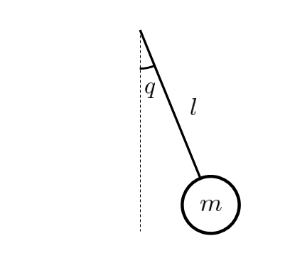 Exercise 2.1 (Role of Reflected Inertia) - Duplicate –image