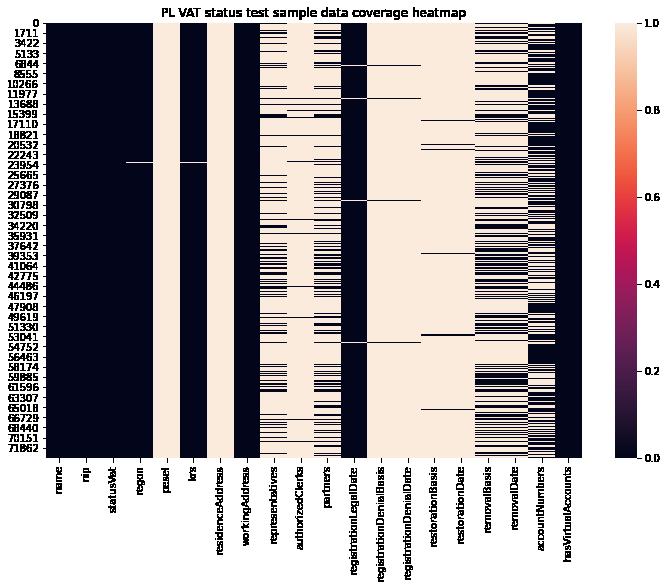VAT API tests –image