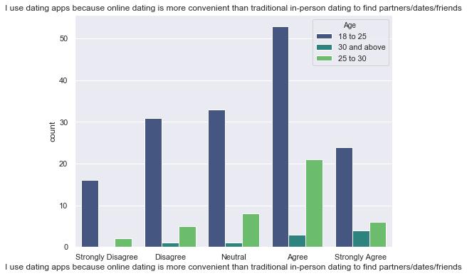 Dating reviews analysis –image