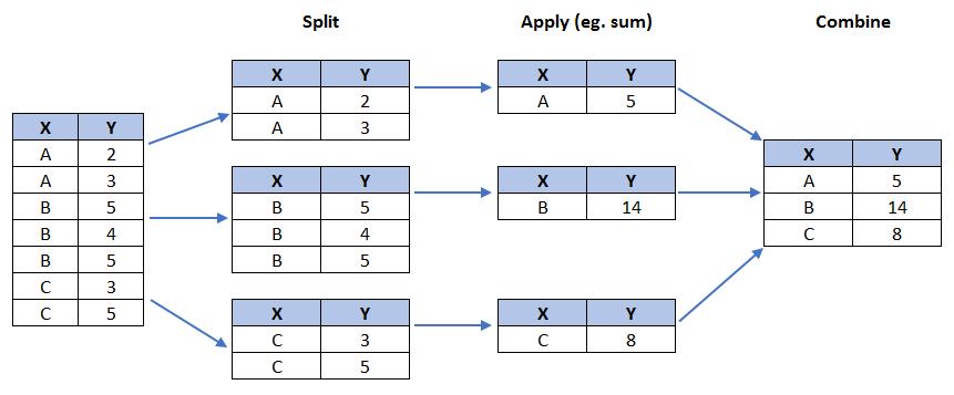 Data Visualisation with Python –image