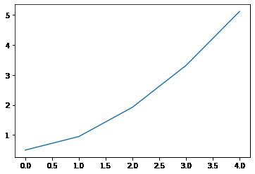 WikiGraph –image