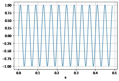 ES156-Voice Recognition - Student Version - Duplicate –image