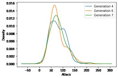 Data Analytics Assignment 3 –image