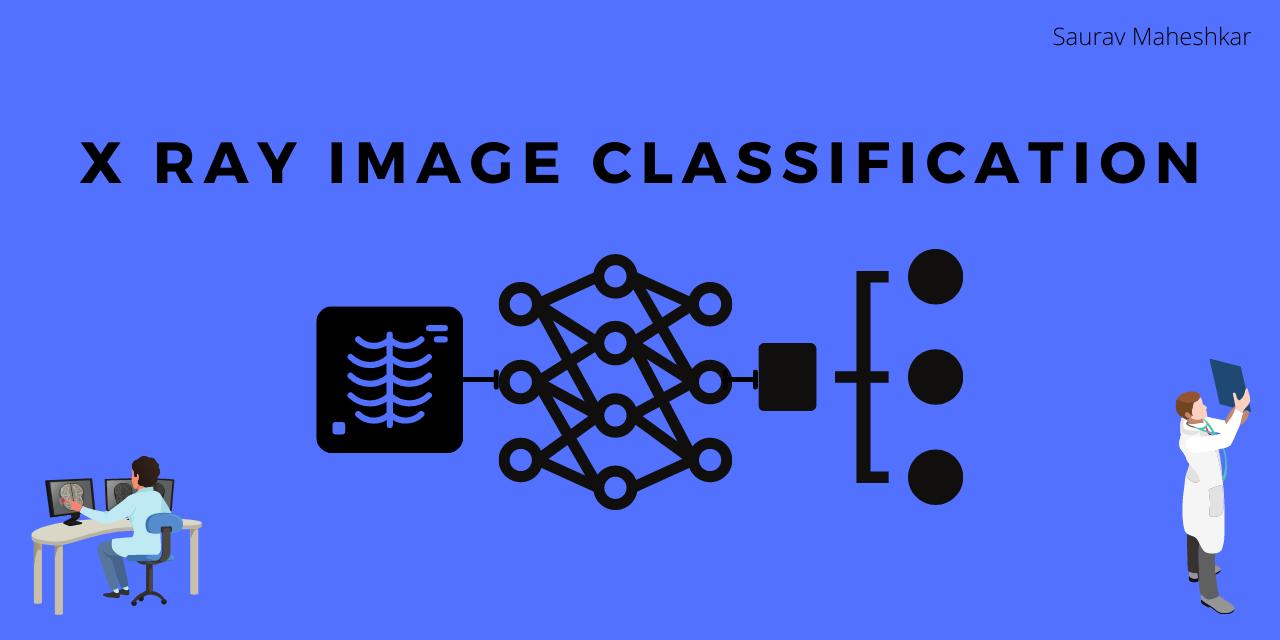🩺 X Ray Image Classification –image