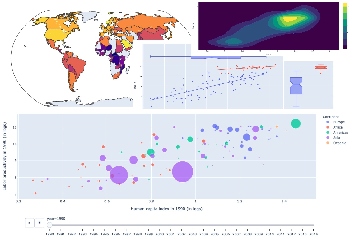 Introduction to Plotly: An interactive exploration –image