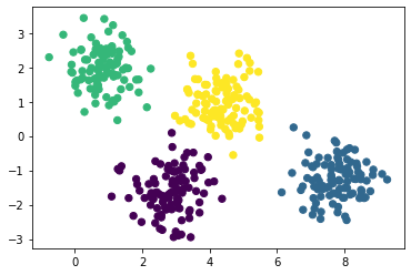 Synthetic Data Generation –image