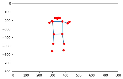 posenet-tutorial-part-2 –image