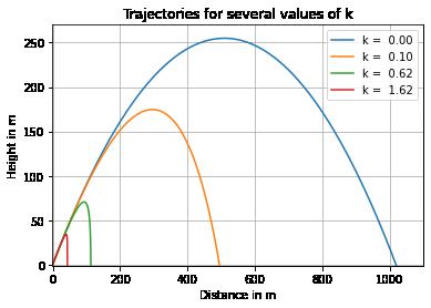 Problem Set 1 –image