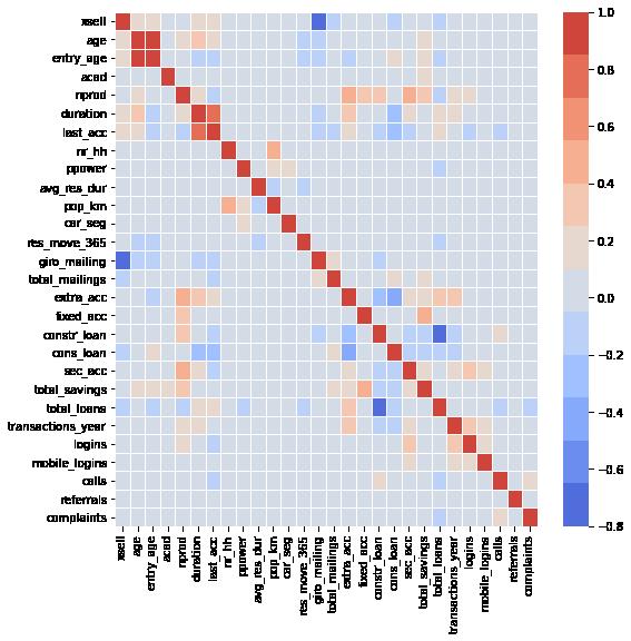 ML-Exam –image