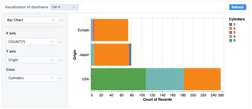 Chart blocks –cars dataset exploration –image