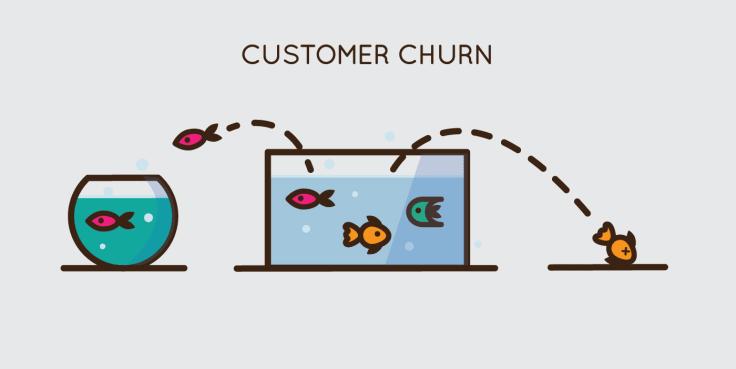 Customer churn prediction –image