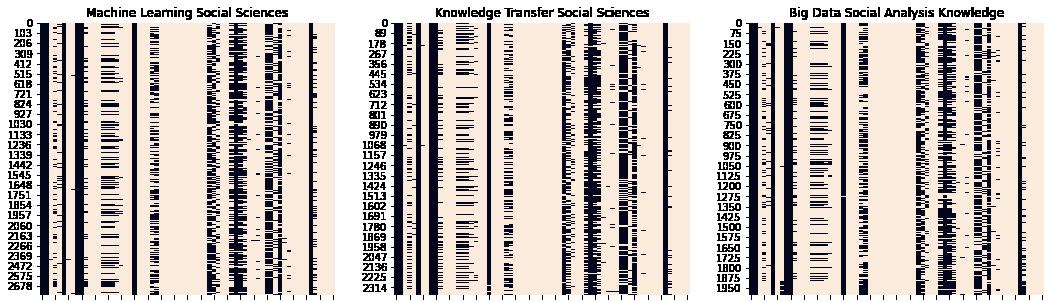 Mémoire starter –image