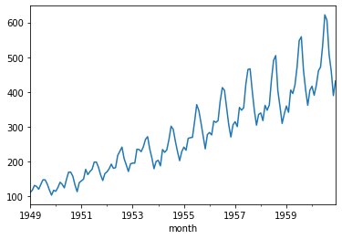 Time Series Forecastings –image