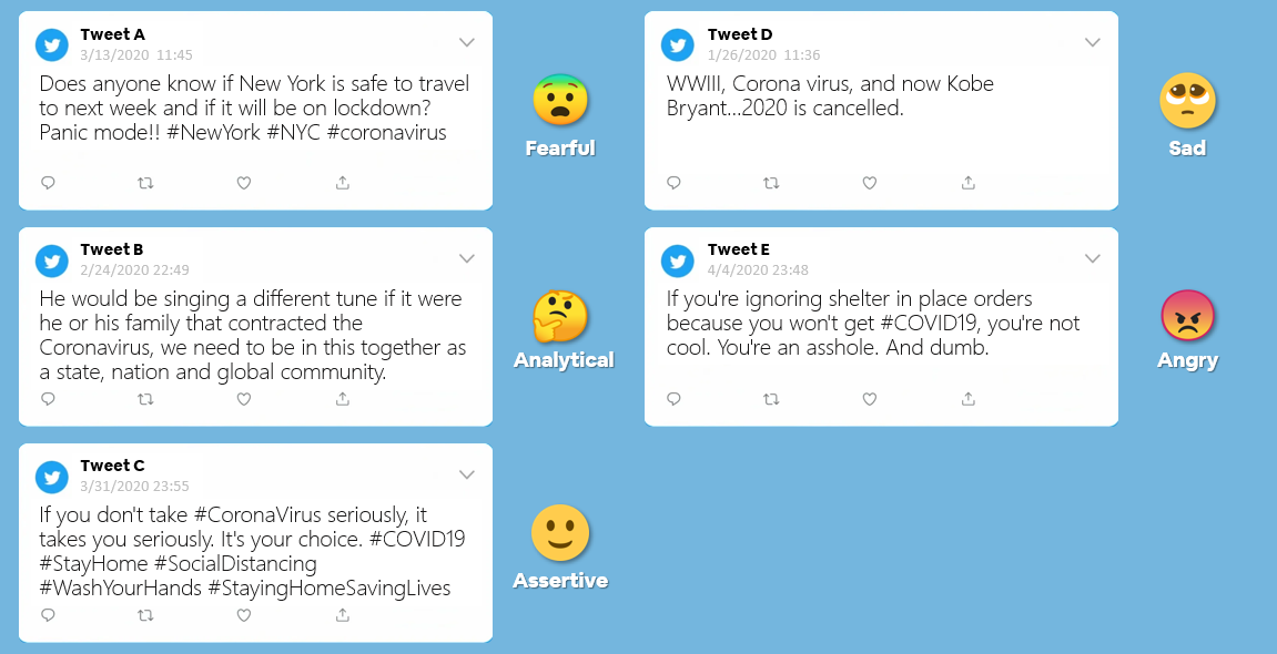 #CovidVaccine: Sentiment and Trends of Worldwide Vaccine Tweets –image