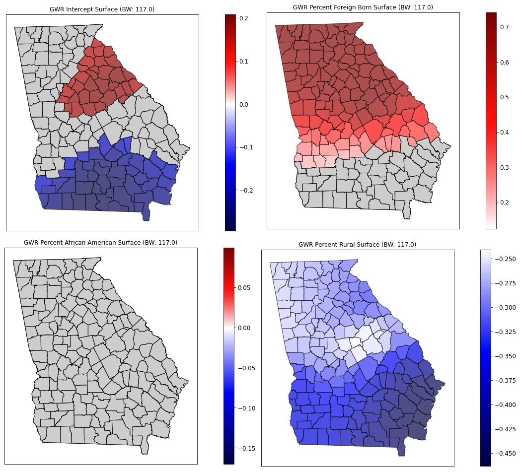 Introduction to Geographically Weighted Regression –image