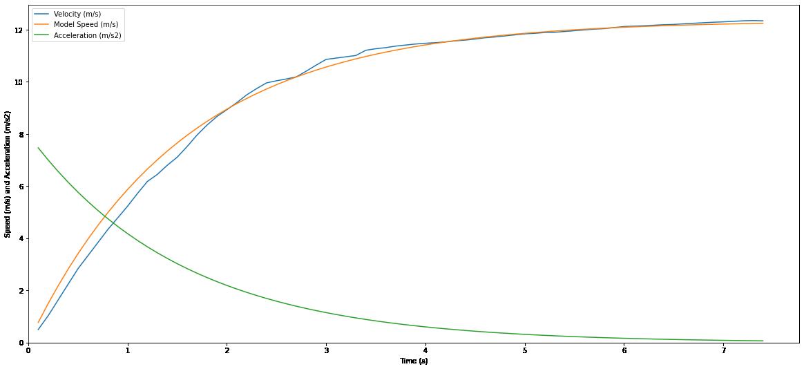 Force Velocity Profile - Dashboard Version –image