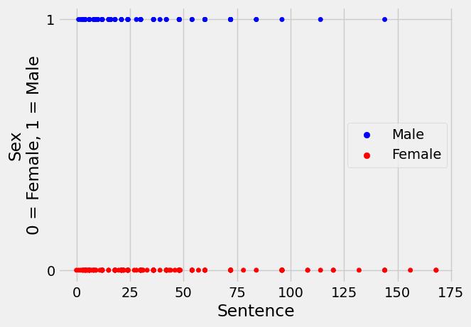 Prison stats –image