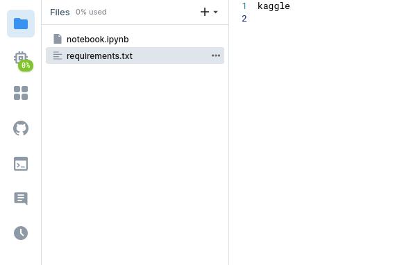 Kaggle –image