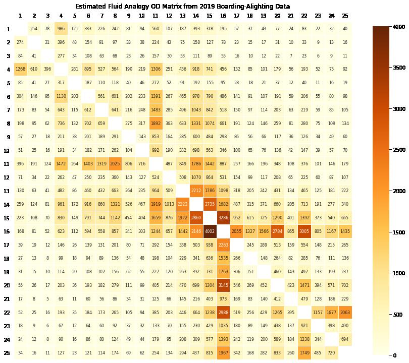 Service Analytics –image
