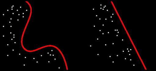 Text Classification using Algorithms –image