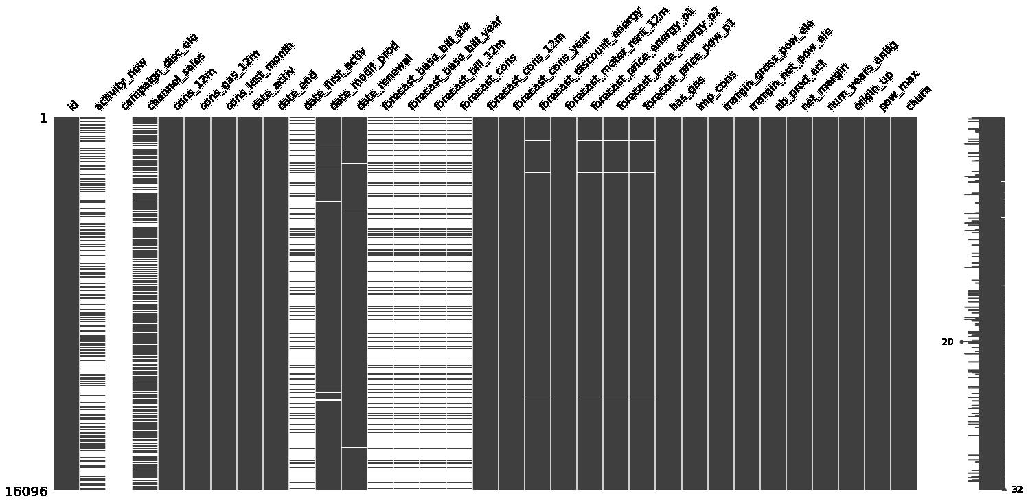 BCG Forage Program –image