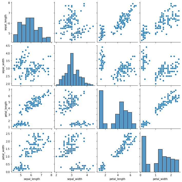 curso-estadística-descriptiva-2021 - Duplicate –image