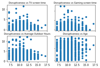 Dataset report –image