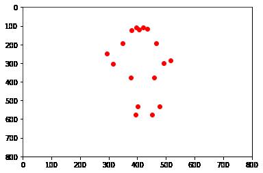 posenet-tutorial-part-3 –image