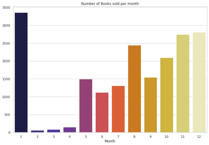 Gufhtugu publication analysis - Duplicate –image