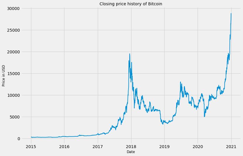 Bitcoin Price Prediction –image