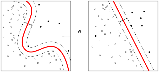 Algorithmic Text Classification –image