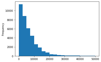 Curso de Estadistica Descriptiva –image