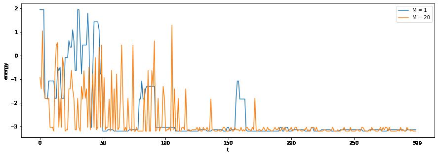 Stochastic Optimization –image