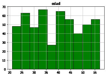 Estadística Descriptiva –image