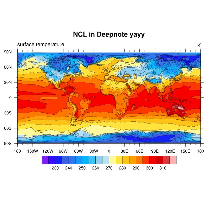 NCL @ Deepnote –image