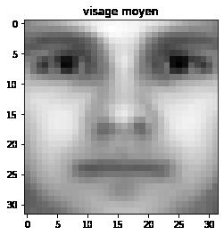 TP4_OASIS_PERSONNAZ –image