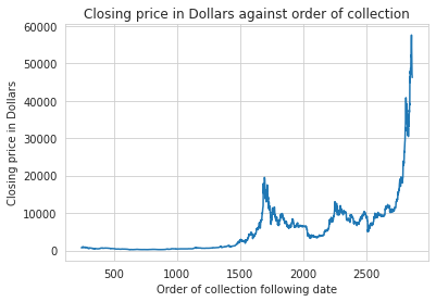 Predicting the closing price of Bitcoin using Multiple Regression –image