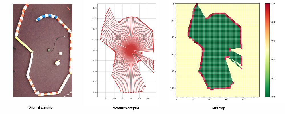 Convert lidar data to a 2D grid map –image