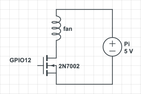 circuit with 2n7002 transistor's Gate connected to GPIO12, and fan between 5V and the 2n7002's Drain; the transistor's Source is connected to ground