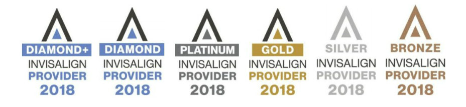 Invisalign® provider ranks