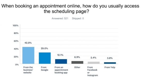 How to Book Appointments-survey4