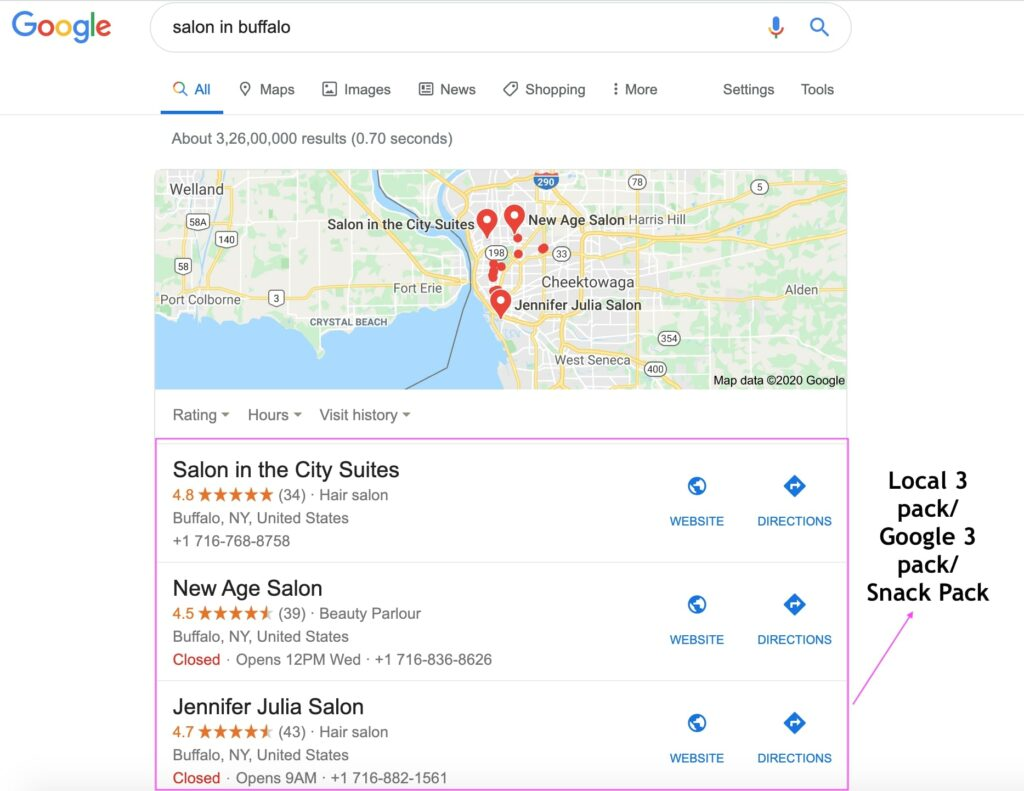 What is Local SEO: visibility