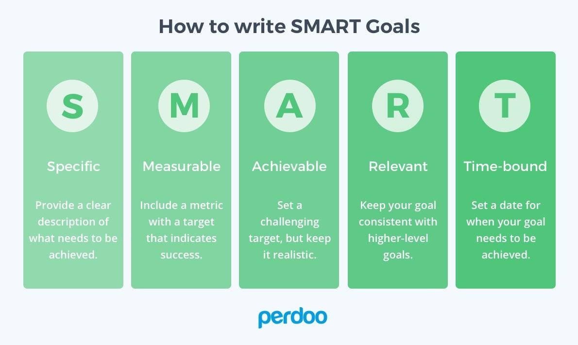 SMART Goals for hair, beauty and wellness entrepreneurs