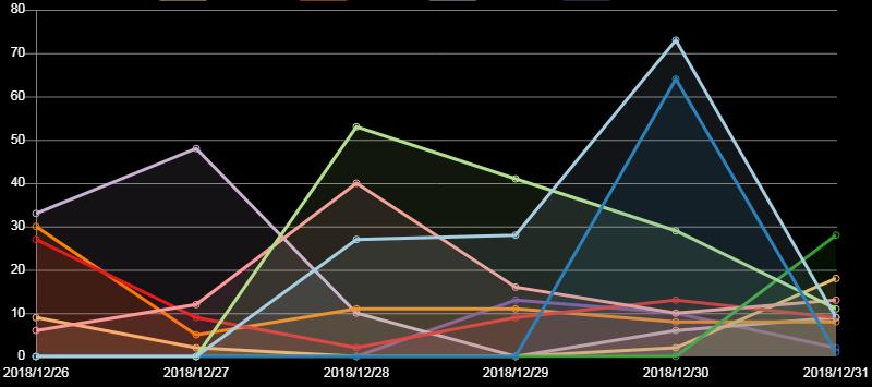 slack流量計の開発