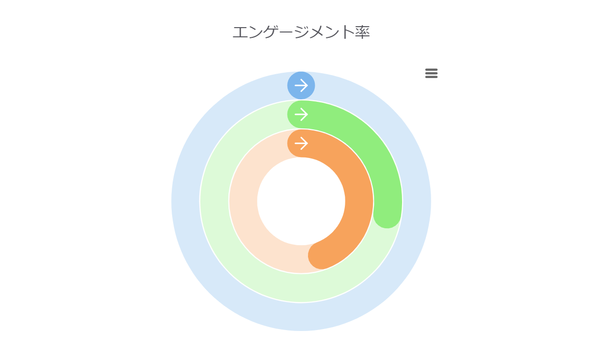 twirepo_エンゲージメント率.png