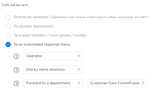 Dial By Name Directory