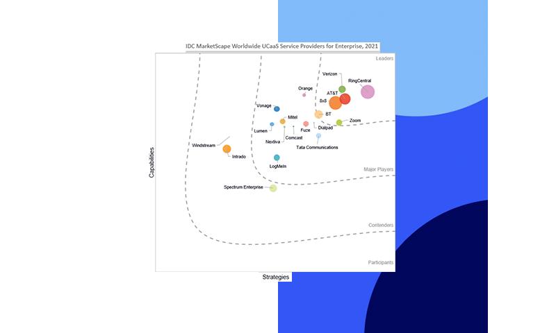 IDC MarketScape's 2021 Vendor Assessment of Worldwide UCaaS Service Providers Enterprise