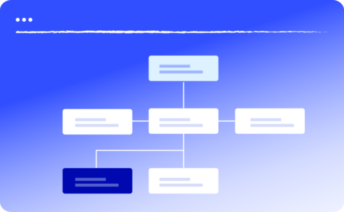 Call routing illustration